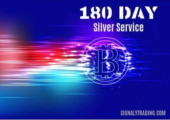 180-DAYS SILVER BINANCE SIGNALS
