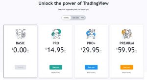 tradingview accounts